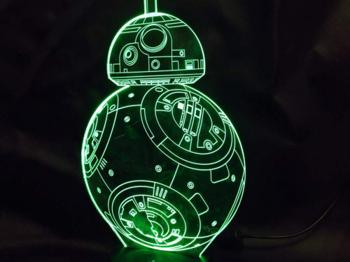 BB-8の川越店小物