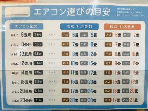 富士通ゼネラル 関西 買取の中古家電 八尾
