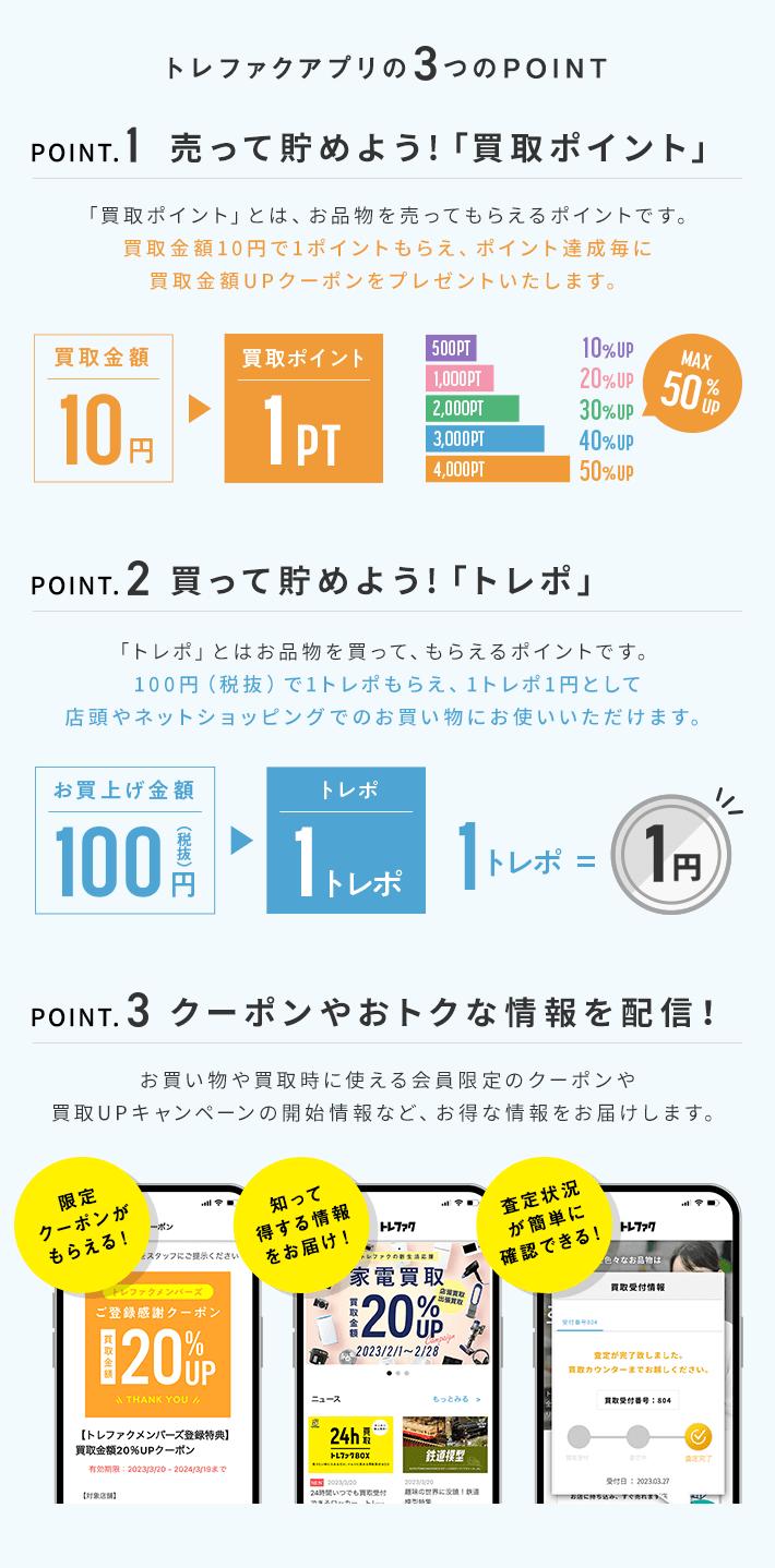 トレファクアプリの3つのPOINT POINT.1売って貯めよう!「買取ポイント」 POINT.2買って貯めよう!「トレポ」 POINT.3クーポンやおトクな情報を配信!